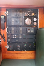 Switchboard panel